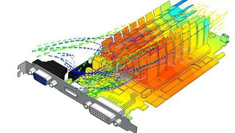 flotherm-有限元分析软件介绍