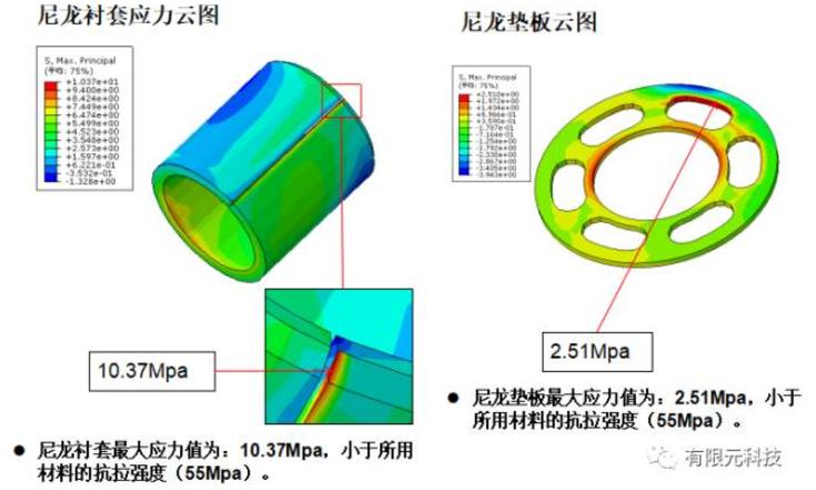 汽车张紧器强度分析是汽车机械结构可靠性问题中至关重要的一部分,通过有限元分析结果指出张紧器在运行过程中各部位的受力情况,改进张紧器的结构,为进一步改进车身结构设计提供了理论依据,在提高产品可靠性、降低产品的损坏率、压缩成本方面起到了显著的作用。 1、案例背景 如图1所示,某汽车产品的张紧器装在发动机上运行的时候,皮带会逐渐从带轮上沿A---B的方向滑脱掉。而且,图中标识的部分会出现很大的缝隙,即摆臂与底座之间会在一侧出现缝隙。  图1 分析思路: (1)验证摆臂、底座、等部件的强度; (2)验证尼龙衬套与