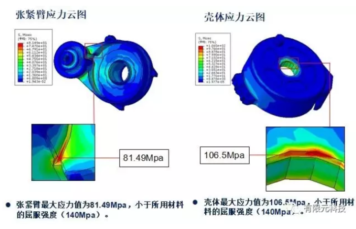 (续一) 6、分析工况二:带张力900N 如图3所示,箭头所指方向为皮带对带轮施加的力的方向,也是皮带绕过带轮的方向,在带张力的作用下,摆臂会出现一定的侧倾,因而导致带轮出现倾斜。分析正常工作位置(将张紧器加载到工作位置,此时皮带张力约900N)下各部件的受力情况。  图3 7、分析结果-应力云图 (1)整体应力云图  整体最大应力发生在芯轴上,最大值为:196.