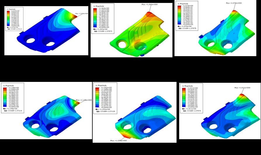 汽车发动机罩体有限元分析